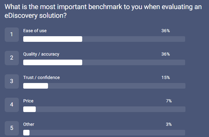 565_CANVA_Law Firm Survey_benchmark