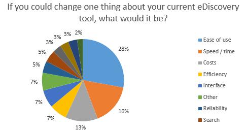 566_CANVA_Law Firm Survey_changes