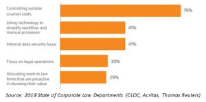 Besparen op juridische kosten