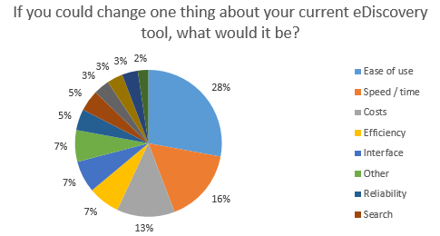 566_CANVA_Law Firm Survey_changes